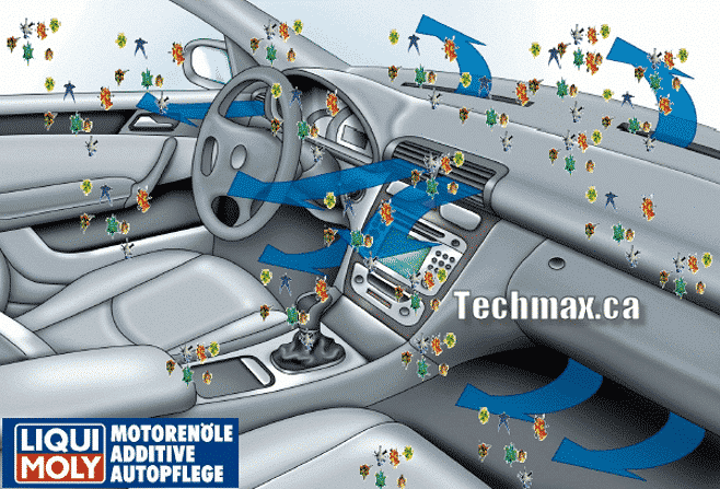 Cleaning of the cars ac system t prevent the spread of viruses and germs