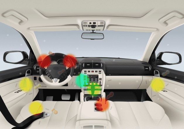 The hotspot areas that need to be cleaned and disinfected in a cars interior